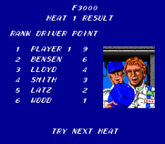 110682-final-lap-twin-turbografx-16-screenshot-points-result.png