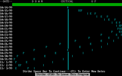 FriendlyWare PC Introductory Set (DOS)