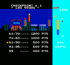 408349-motorace-usa-nes-screenshot-points-are-determined-in-what.png